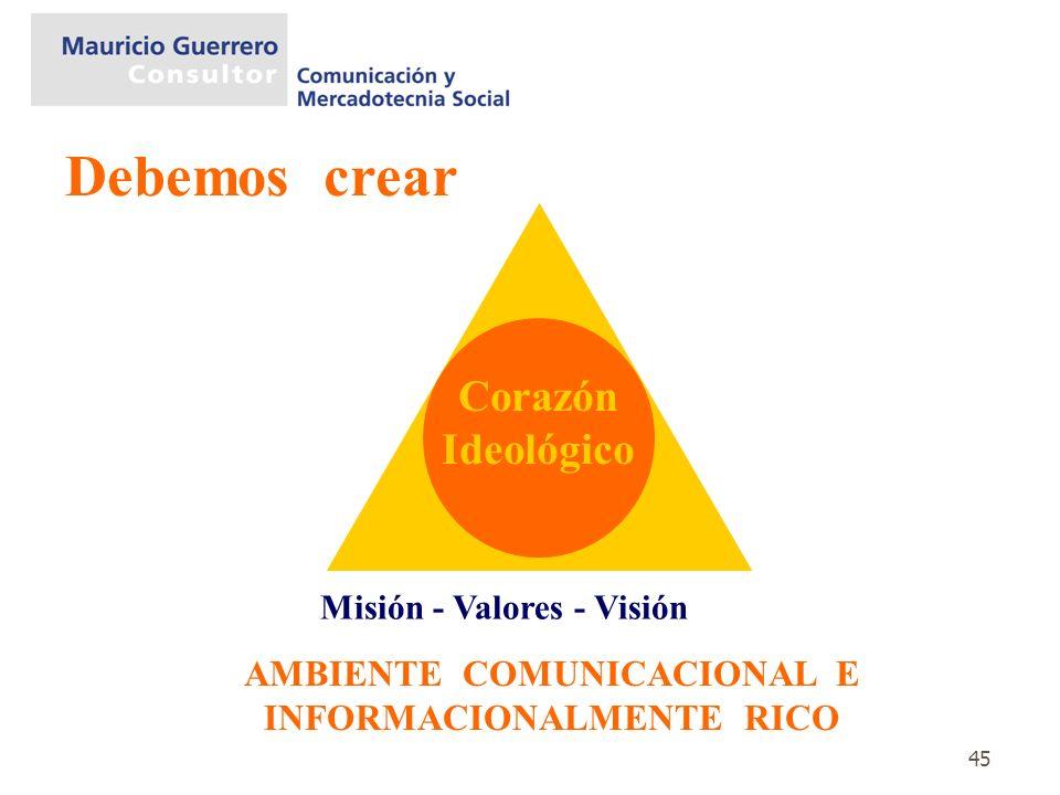 45 AMBIENTE COMUNICACIONAL E INFORMACIONALMENTE RICO Debemos crear Corazón Ideológico Misión - Valores - Visión