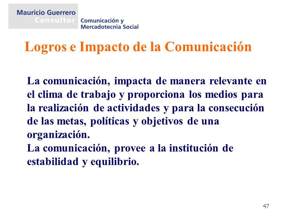 47 La comunicación, impacta de manera relevante en el clima de trabajo y proporciona los medios para la realización de actividades y para la consecuci