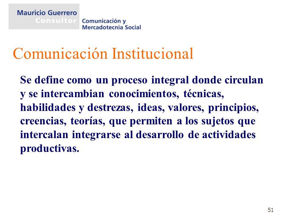 51 Se define como un proceso integral donde circulan y se intercambian conocimientos, técnicas, habilidades y destrezas, ideas, valores, principios, c
