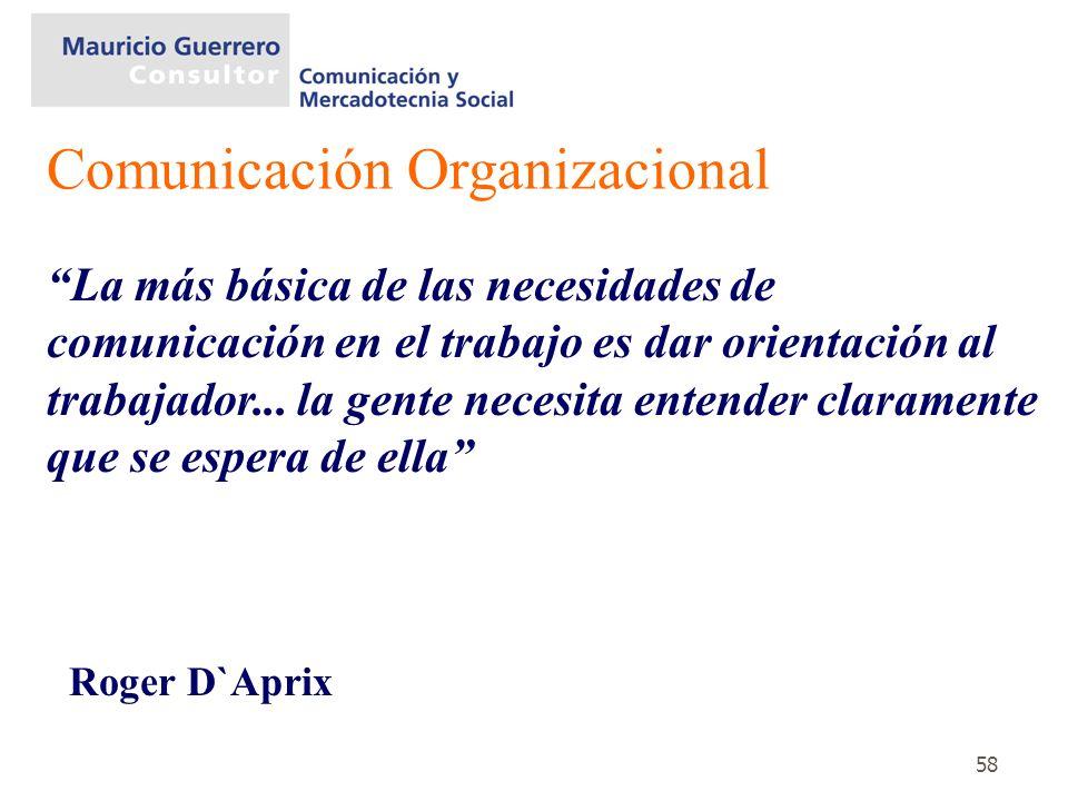 58 La más básica de las necesidades de comunicación en el trabajo es dar orientación al trabajador... la gente necesita entender claramente que se esp