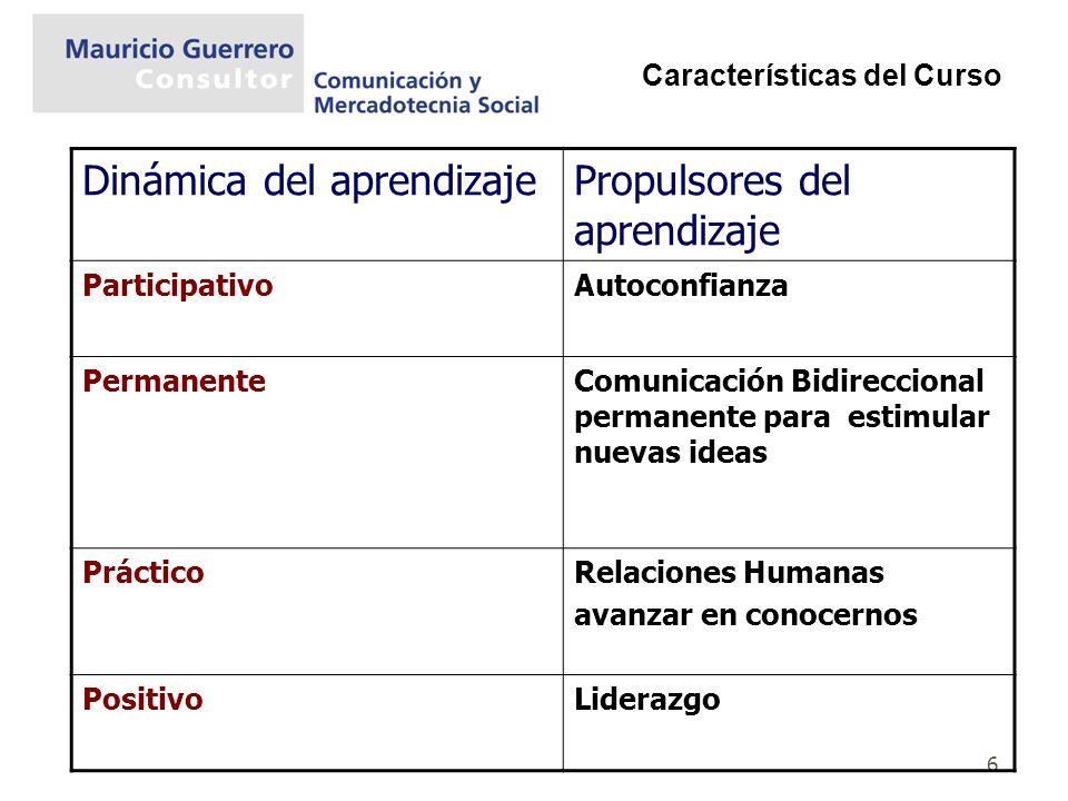 7 Analizar y criticar estrategias, planes y programas de comunicación organizacional desde la perspectiva de sus condiciones contextuales.