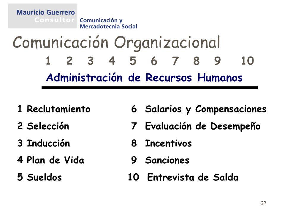 62 1 2 3 4 5 6 7 8 9 10 Administración de Recursos Humanos Comunicación Organizacional 1 Reclutamiento6 Salarios y Compensaciones 2 Selección7 Evaluac