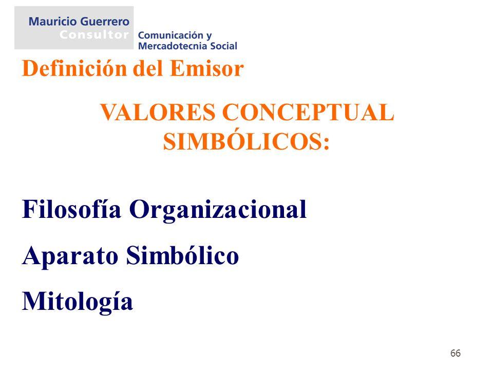 66 VALORES CONCEPTUAL SIMBÓLICOS: Definición del Emisor Filosofía Organizacional Aparato Simbólico Mitología