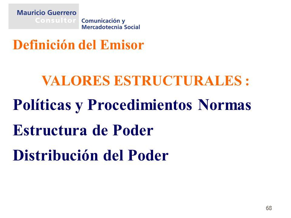 68 VALORES ESTRUCTURALES : Definición del Emisor Políticas y Procedimientos Normas Estructura de Poder Distribución del Poder