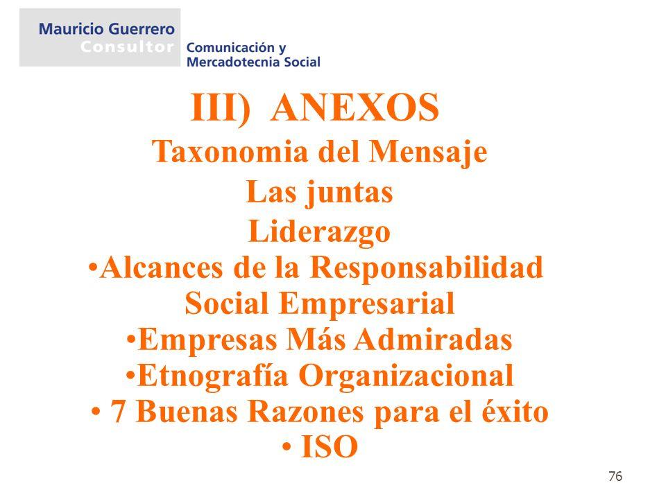 76 III) ANEXOS Taxonomia del Mensaje Las juntas Liderazgo Alcances de la Responsabilidad Social Empresarial Empresas Más Admiradas Etnografía Organiza