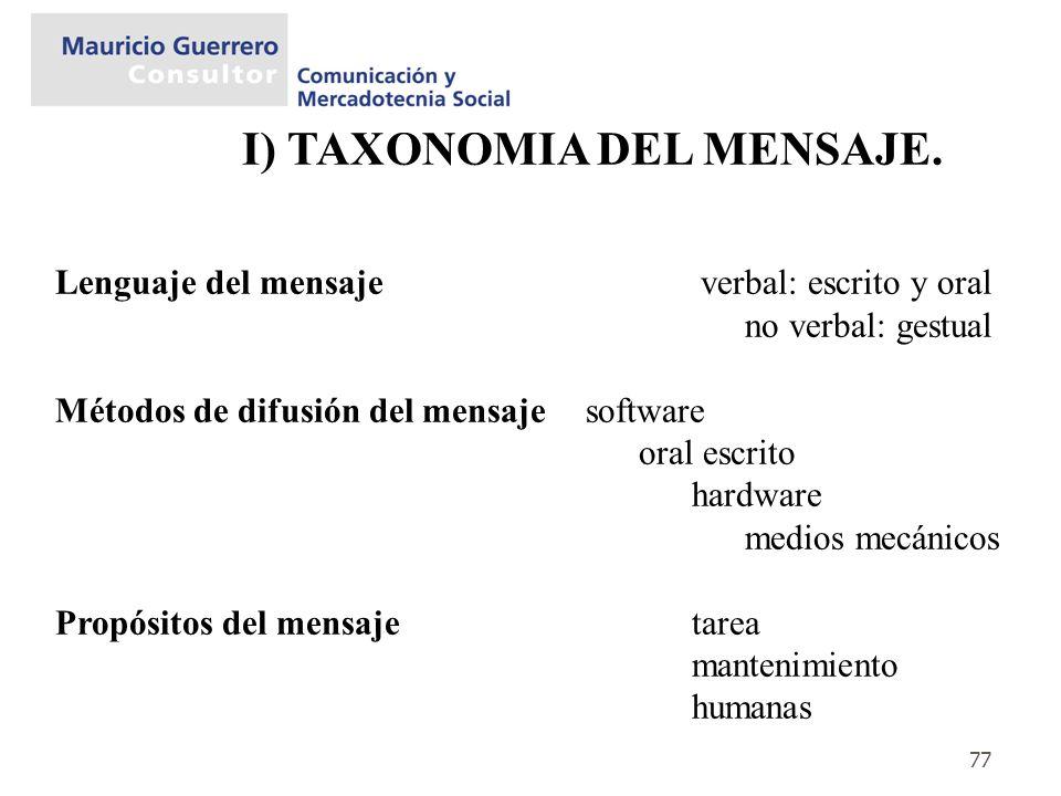 77 I) TAXONOMIA DEL MENSAJE. Lenguaje del mensaje verbal: escrito y oral no verbal: gestual Métodos de difusión del mensajesoftware oral escrito hardw