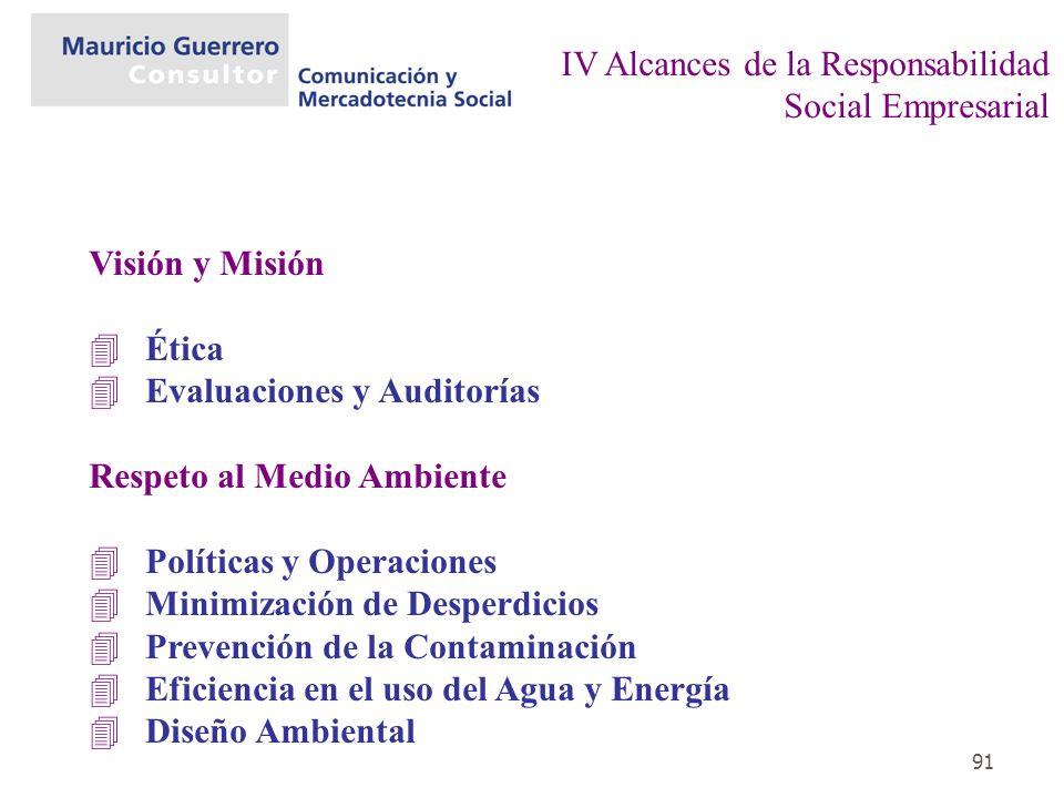 91 Visión y Misión 4Ética 4Evaluaciones y Auditorías Respeto al Medio Ambiente 4Políticas y Operaciones 4Minimización de Desperdicios 4Prevención de l
