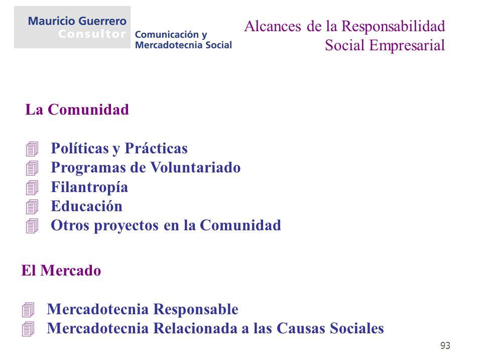 93 La Comunidad 4Políticas y Prácticas 4Programas de Voluntariado 4Filantropía 4Educación 4Otros proyectos en la Comunidad El Mercado 4Mercadotecnia R