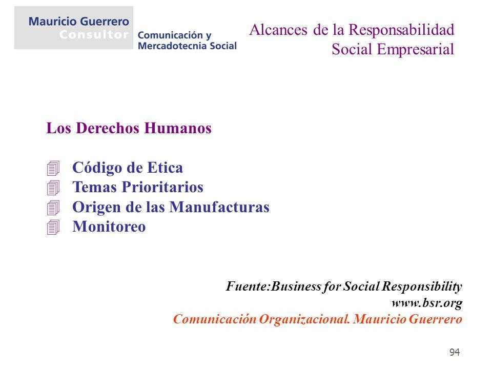 94 Los Derechos Humanos 4Código de Etica 4Temas Prioritarios 4Origen de las Manufacturas 4Monitoreo Alcances de la Responsabilidad Social Empresarial