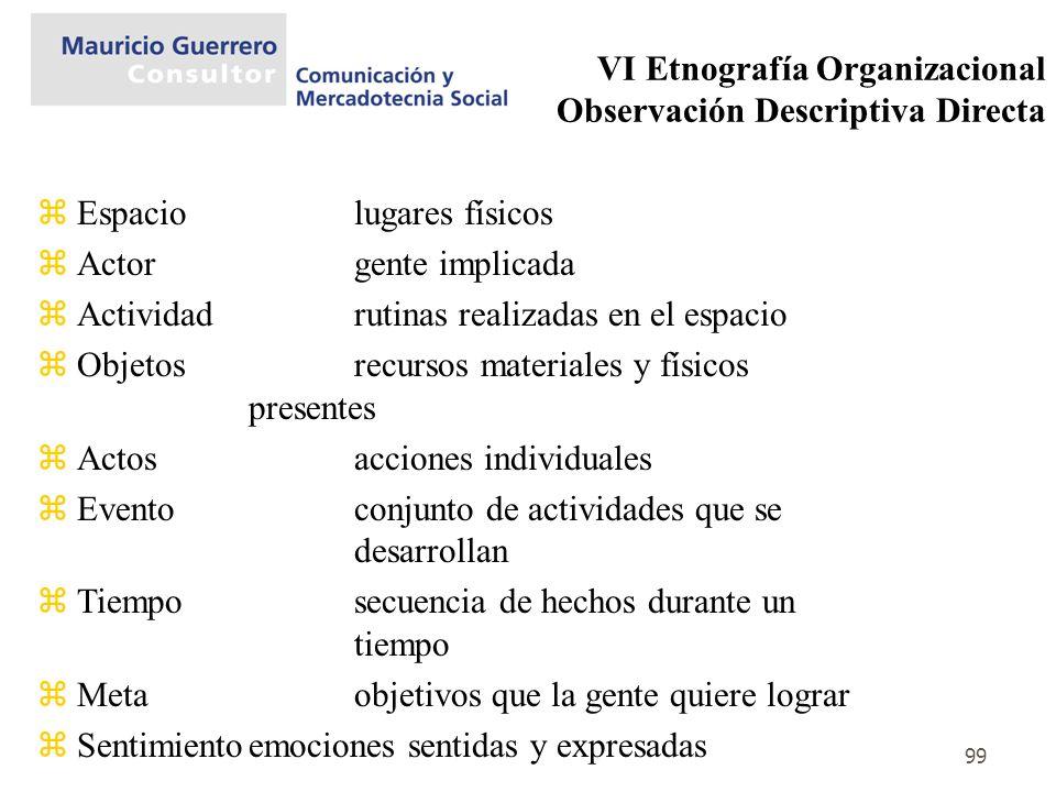 99 VI Etnografía Organizacional Observación Descriptiva Directa zEspaciolugares físicos zActorgente implicada zActividadrutinas realizadas en el espac