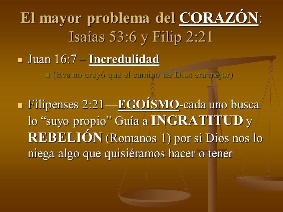 El mayor problema del CORAZÓN: Isaías 53:6 y Filip 2:21 Juan 16:7 – Incredulidad Juan 16:7 – Incredulidad (Eva no creyó que el camino de Dios era mejo