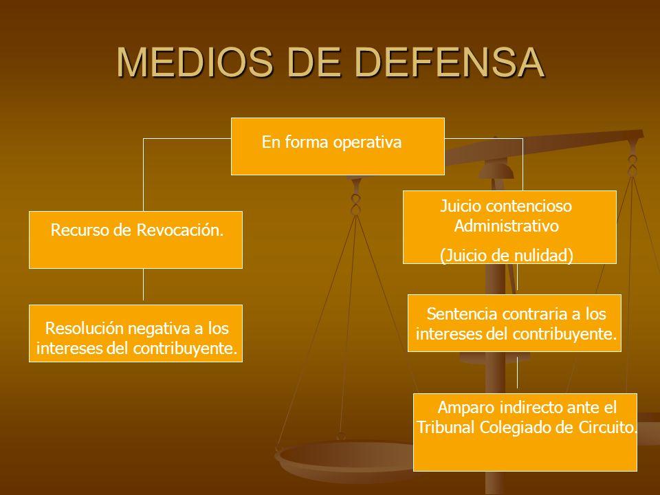 MEDIOS DE DEFENSA En forma operativa Juicio contencioso Administrativo (Juicio de nulidad) Sentencia contraria a los intereses del contribuyente. Ampa