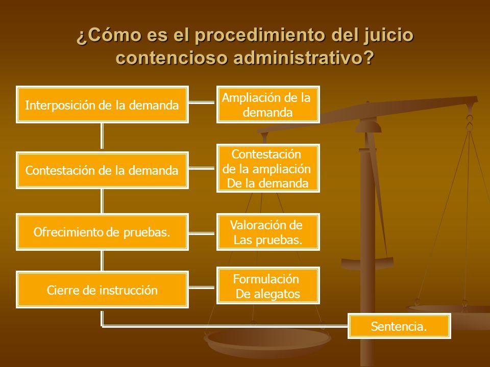 ¿Cómo es el procedimiento del juicio contencioso administrativo? Interposición de la demanda Contestación de la demanda Ofrecimiento de pruebas. Cierr