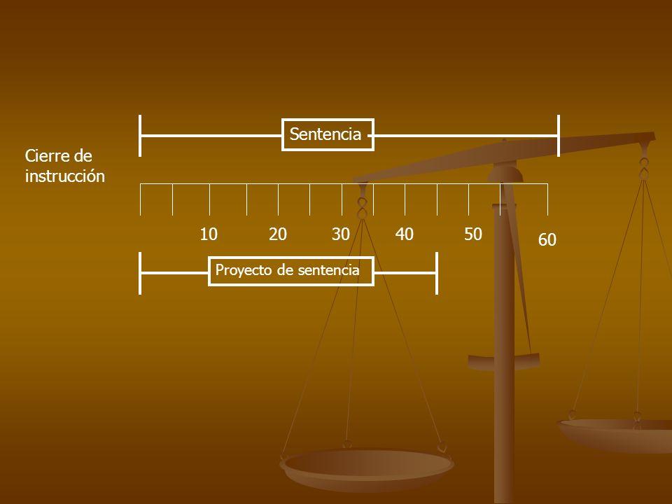 Cierre de instrucción 1020304050 60 Sentencia Proyecto de sentencia