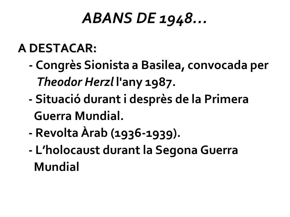 ABANS DE 1948… A DESTACAR: - Congrès Sionista a Basilea, convocada per Theodor Herzl l any 1987.