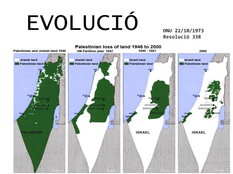LES ENTIFADES La intifada (sublevación) puede considerarse como una generalizada expresión de desobediencia civil ante un Estado colonizador, que va acompañada de los intentos de construcción de instituciones protoestatales propias.