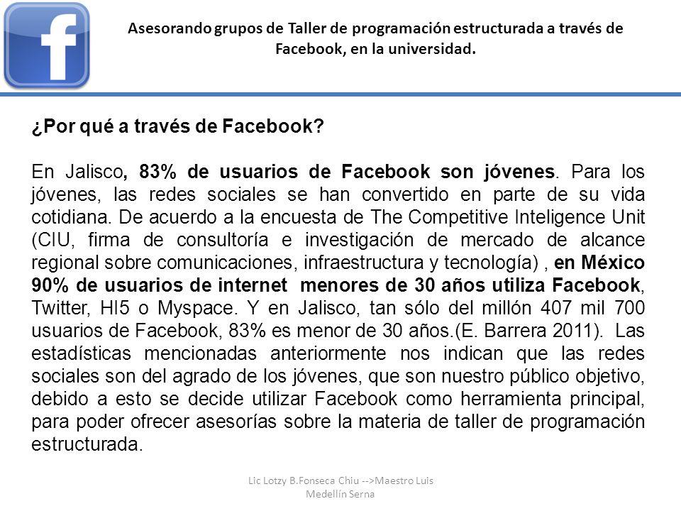 ¿Por qué a través de Facebook? En Jalisco, 83% de usuarios de Facebook son jóvenes. Para los jóvenes, las redes sociales se han convertido en parte de