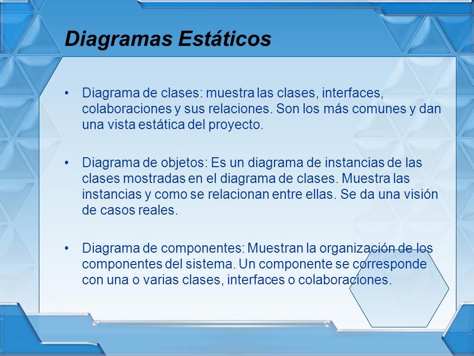 Diagramas Estáticos Diagrama de clases: muestra las clases, interfaces, colaboraciones y sus relaciones. Son los más comunes y dan una vista estática
