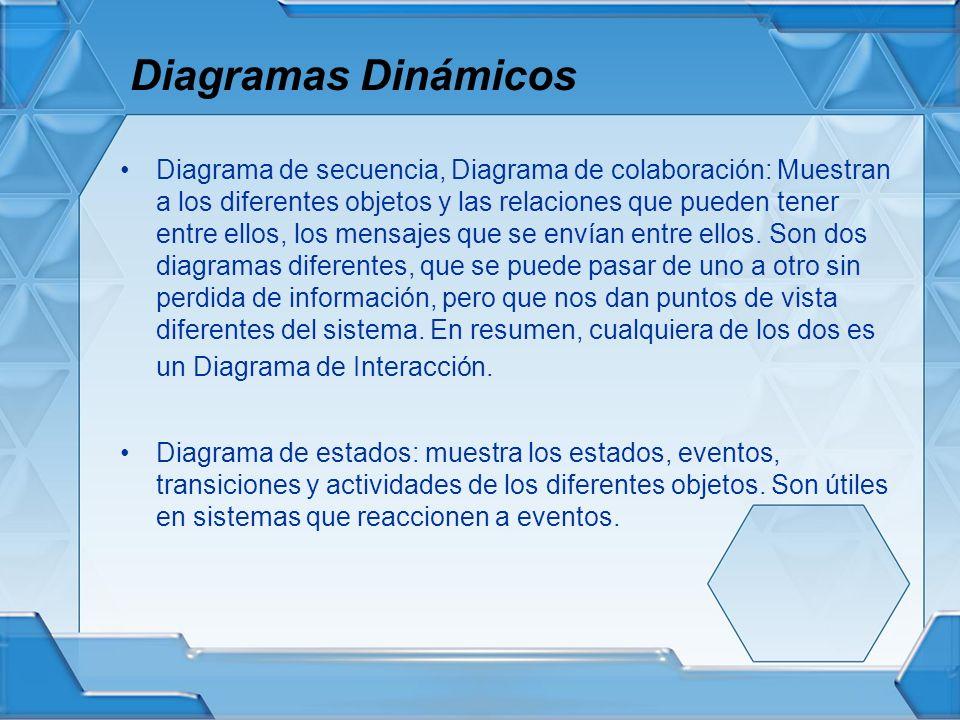 Diagramas Dinámicos Diagrama de secuencia, Diagrama de colaboración: Muestran a los diferentes objetos y las relaciones que pueden tener entre ellos,
