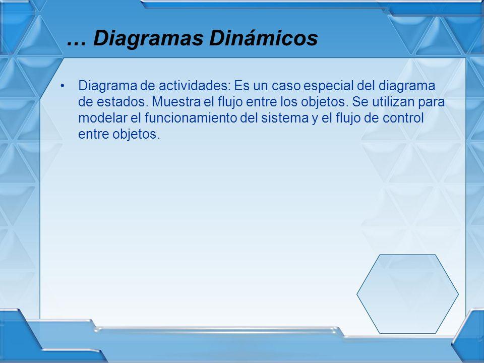 Diagrama de actividades: Es un caso especial del diagrama de estados. Muestra el flujo entre los objetos. Se utilizan para modelar el funcionamiento d