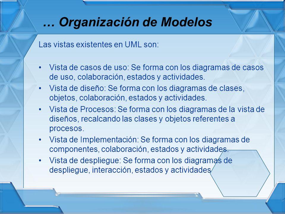 Las vistas existentes en UML son: Vista de casos de uso: Se forma con los diagramas de casos de uso, colaboración, estados y actividades. Vista de dis