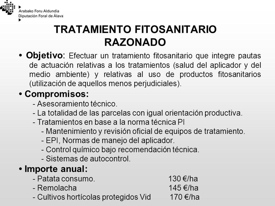 TRATAMIENTO FITOSANITARIO RAZONADO Objetivo: Efectuar un tratamiento fitosanitario que integre pautas de actuación relativas a los tratamientos (salud