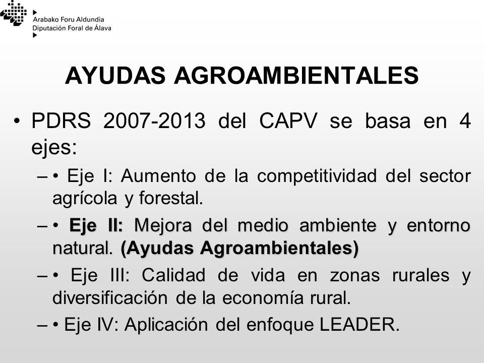 AYUDAS AGROAMBIENTALES PDRS 2007-2013 del CAPV se basa en 4 ejes: – Eje I: Aumento de la competitividad del sector agrícola y forestal. Eje II: Mejora