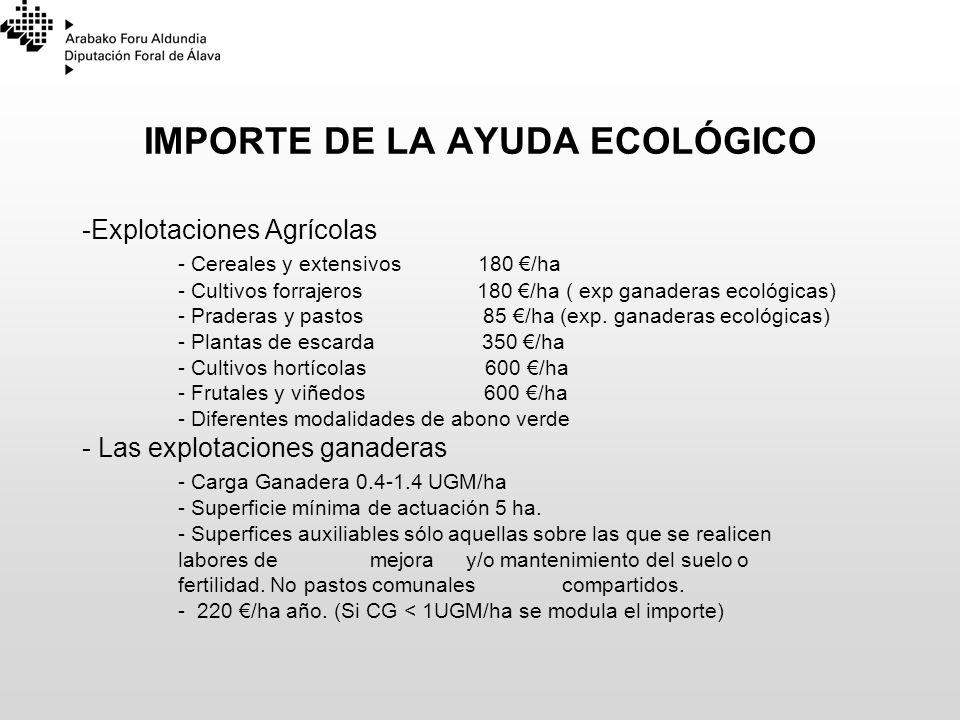 IMPORTE DE LA AYUDA ECOLÓGICO -Explotaciones Agrícolas - Cereales y extensivos 180 /ha - Cultivos forrajeros 180 /ha ( exp ganaderas ecológicas) - Pra