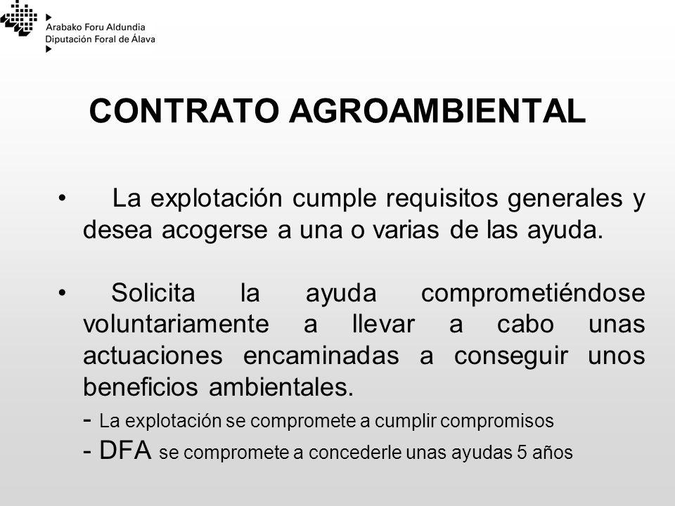 REQUISITOS Domicilio fiscal en Álava.Titular o cotitular explotación agraria inscrita registro.