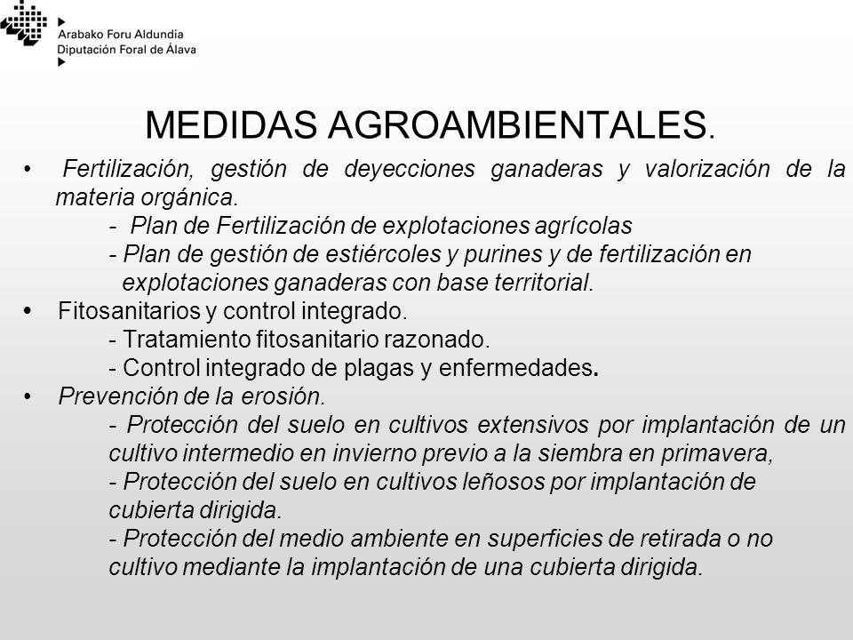 MEDIDAS AGROAMBIENTALES. Fertilización, gestión de deyecciones ganaderas y valorización de la materia orgánica. - Plan de Fertilización de explotacion