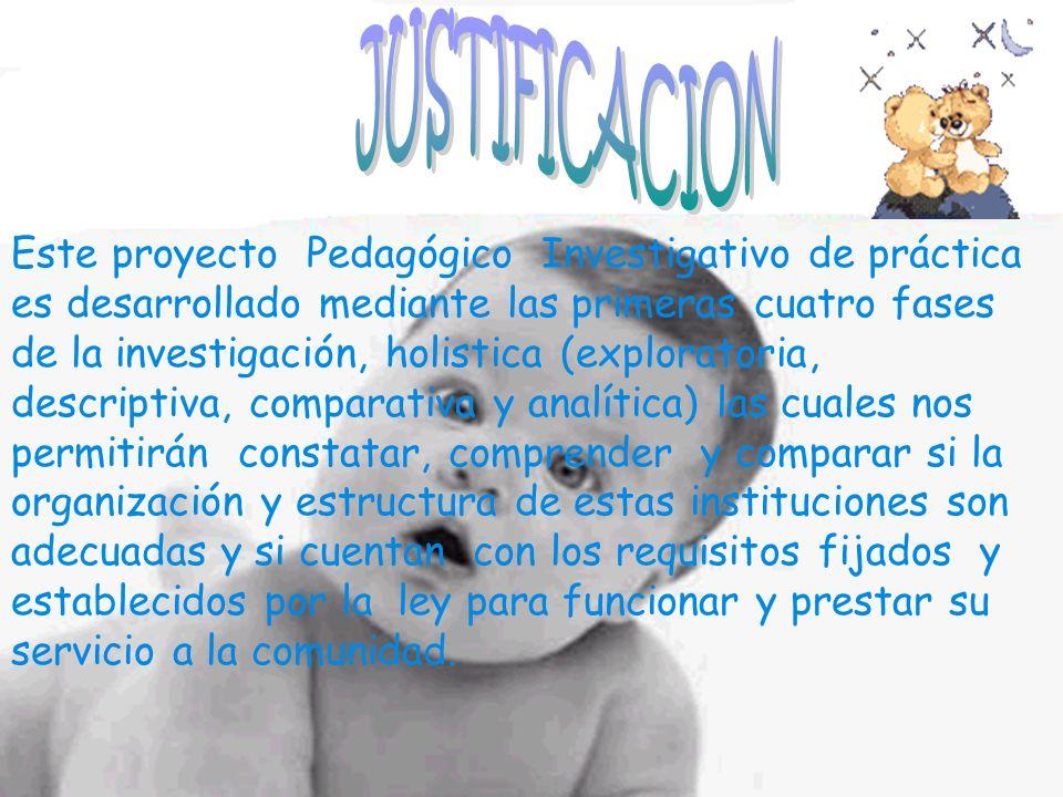 POBLACIÓN: HOGARES INFANTILES DE BIENESTAR FAMILIAR JARDINES INFANTILES PRIVADOS