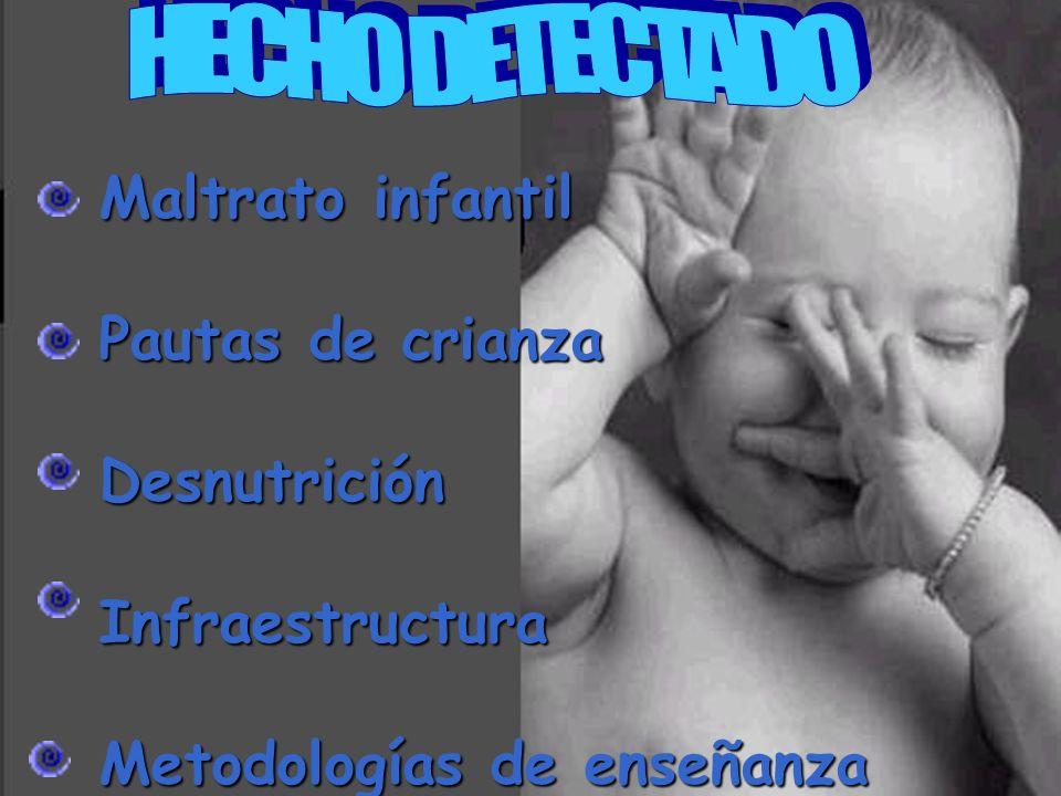 Maltrato infantil Maltrato infantil Pautas de crianza Pautas de crianza Desnutrición Desnutrición Infraestructura Infraestructura Metodologías de ense