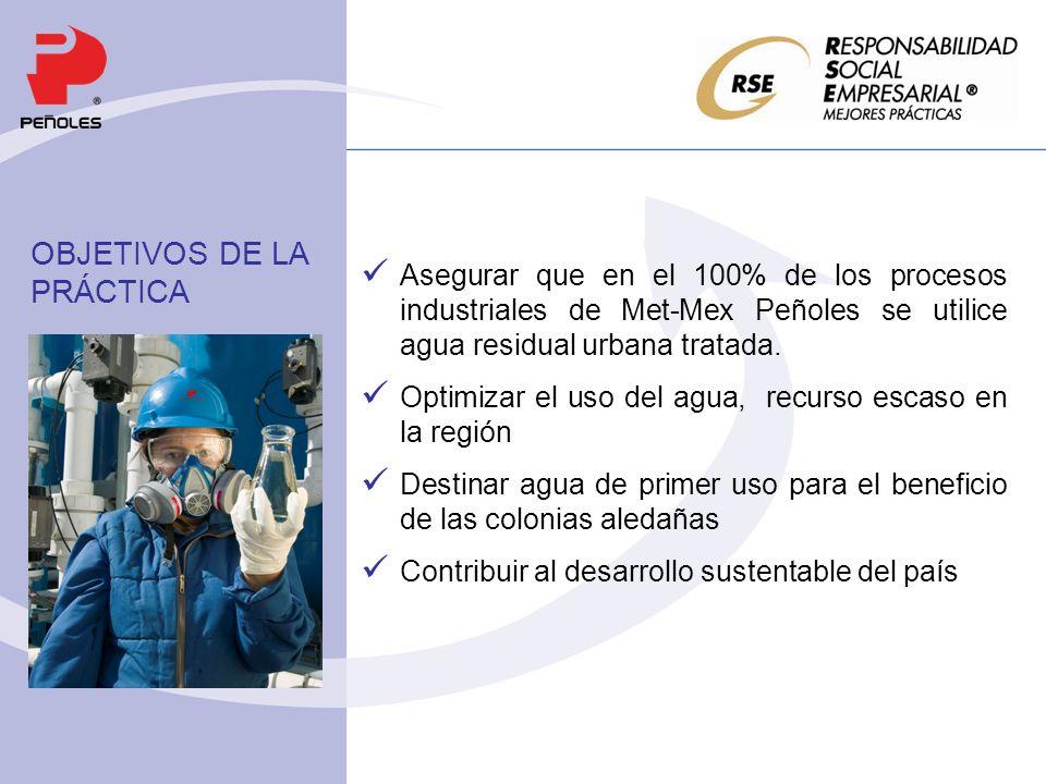 Asegurar que en el 100% de los procesos industriales de Met-Mex Peñoles se utilice agua residual urbana tratada. Optimizar el uso del agua, recurso es
