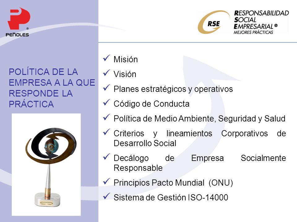Misión Visión Planes estratégicos y operativos Código de Conducta Política de Medio Ambiente, Seguridad y Salud Criterios y lineamientos Corporativos