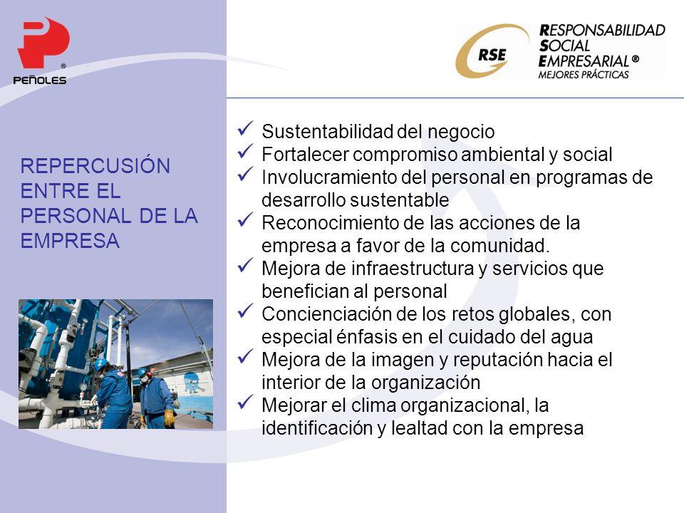 Sustentabilidad del negocio Fortalecer compromiso ambiental y social Involucramiento del personal en programas de desarrollo sustentable Reconocimient