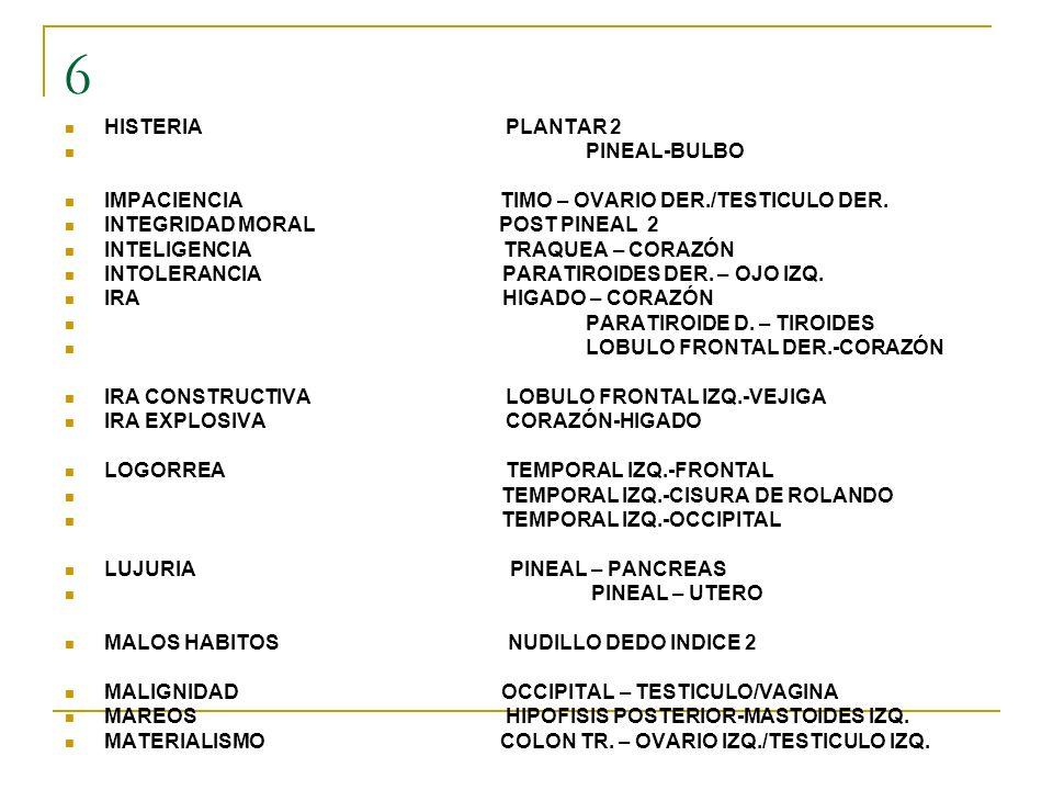 6 HISTERIA PLANTAR 2 PINEAL-BULBO IMPACIENCIA TIMO – OVARIO DER./TESTICULO DER. INTEGRIDAD MORAL POST PINEAL 2 INTELIGENCIA TRAQUEA – CORAZÓN INTOLERA