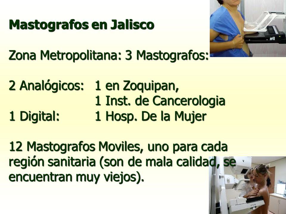 Mastografos en Jalisco Zona Metropolitana: 3 Mastografos: 2 Analógicos: 1 en Zoquipan, 1 Inst. de Cancerologia 1 Digital: 1 Hosp. De la Mujer 12 Masto