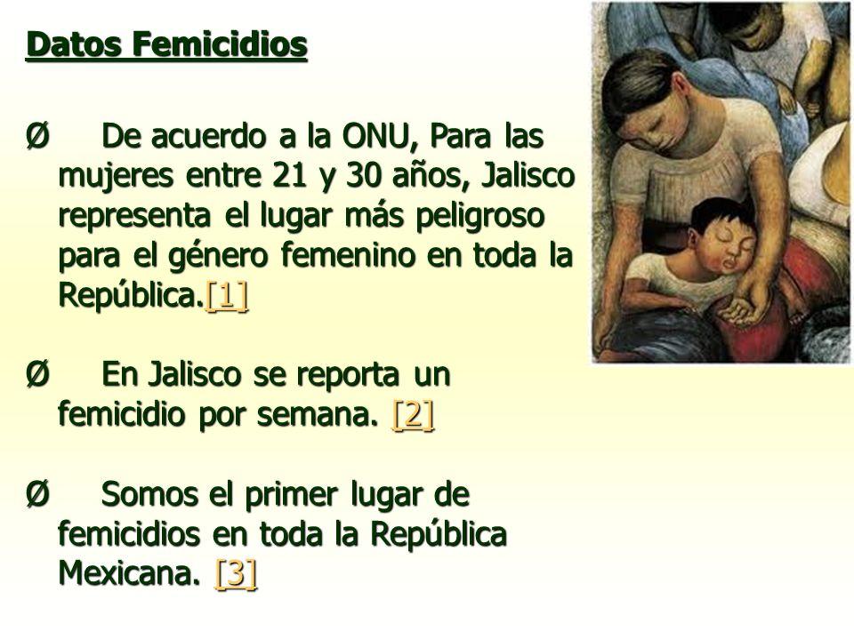 Datos Femicidios Ø De acuerdo a la ONU, Para las mujeres entre 21 y 30 años, Jalisco representa el lugar más peligroso para el género femenino en toda