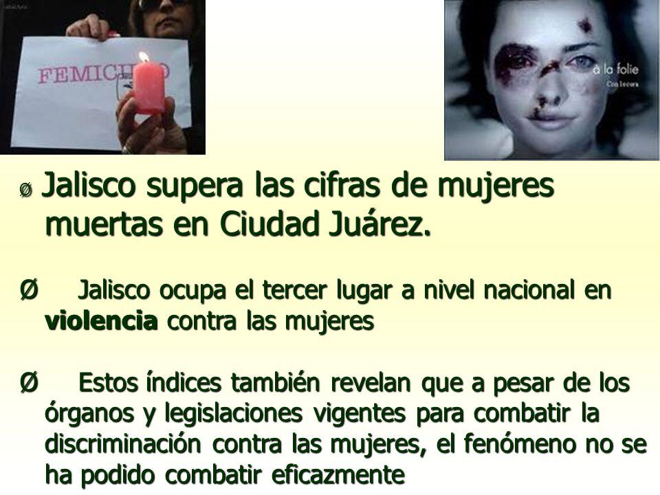 Ø Jalisco supera las cifras de mujeres muertas en Ciudad Juárez. Ø Jalisco ocupa el tercer lugar a nivel nacional en violencia contra las mujeres Ø Es