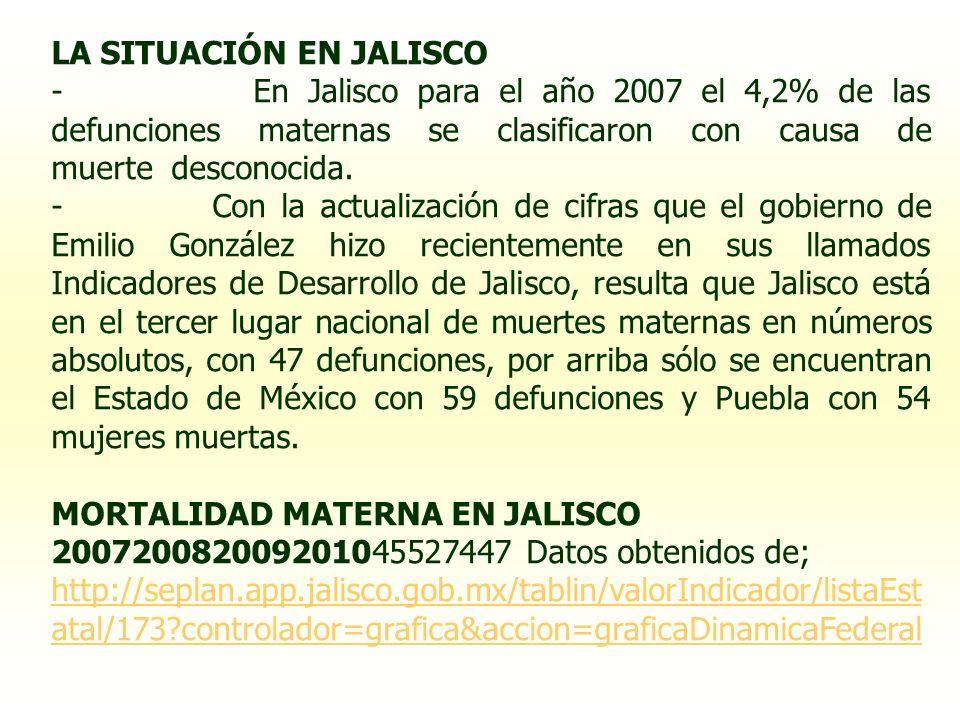 LA SITUACIÓN EN JALISCO - En Jalisco para el año 2007 el 4,2% de las defunciones maternas se clasificaron con causa de muerte desconocida. - Con la ac