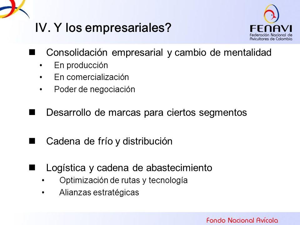 IV. Y los empresariales? Consolidación empresarial y cambio de mentalidad En producción En comercialización Poder de negociación Desarrollo de marcas
