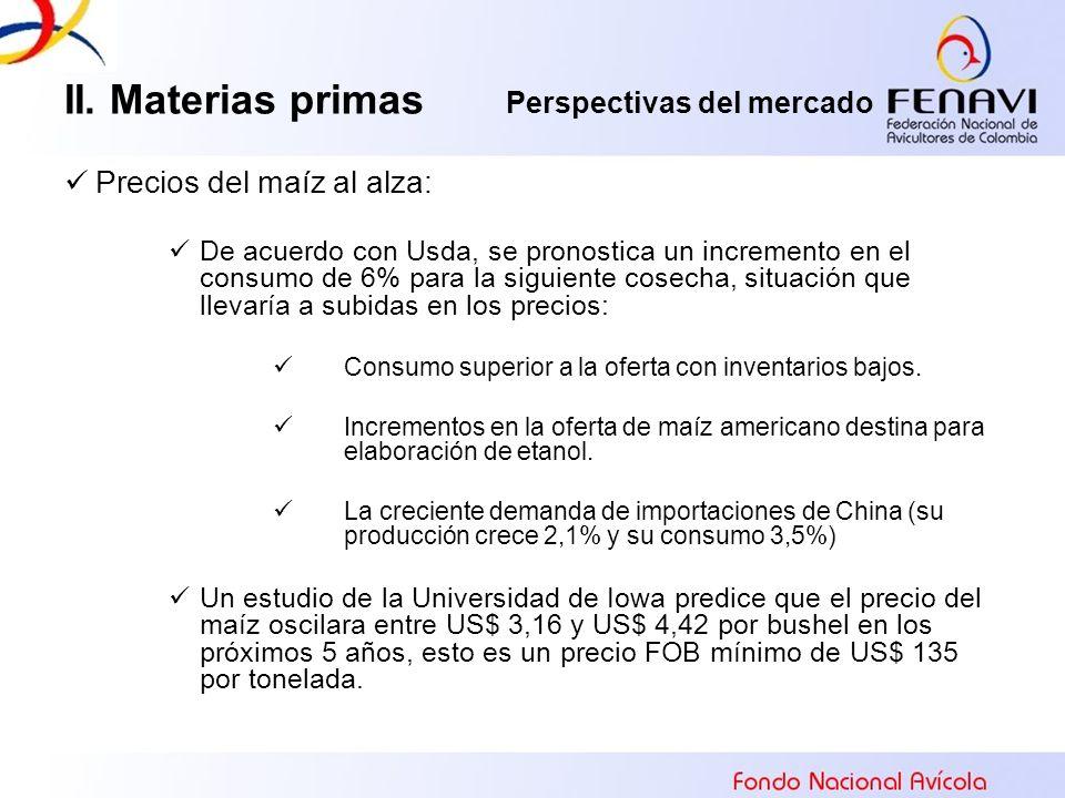 II. Materias primas Perspectiva del mercado