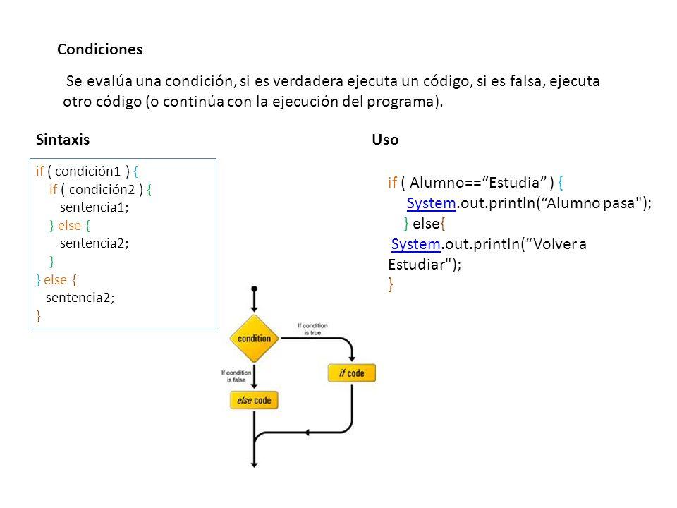 if ( condición1 ) { if ( condición2 ) { sentencia1; } else { sentencia2; } } else { sentencia2; } if ( Alumno==Estudia ) { System.out.println(Alumno pasa ); } else{ System.out.println(Volver a Estudiar );System } SintaxisUso Condiciones Se evalúa una condición, si es verdadera ejecuta un código, si es falsa, ejecuta otro código (o continúa con la ejecución del programa).