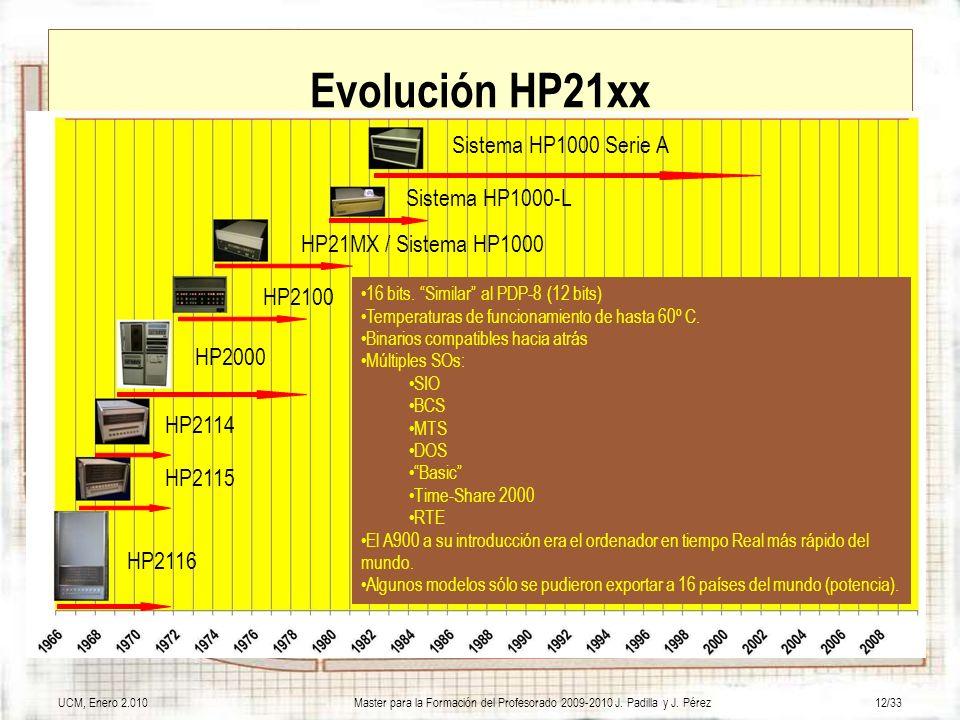 UCM, Enero 2.010Master para la Formación del Profesorado 2009-2010 J. Padilla y J. Pérez12/33 Evolución HP21xx HP2116 HP2115 HP2114 HP2000 HP2100 HP21