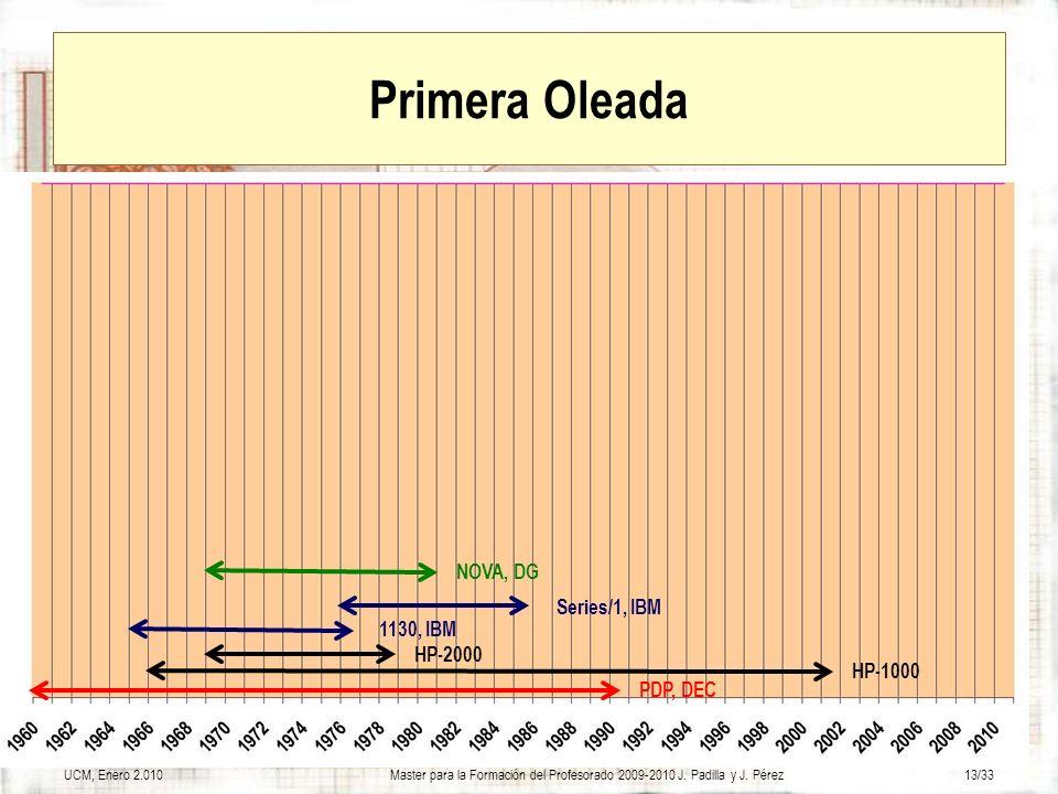 UCM, Enero 2.010Master para la Formación del Profesorado 2009-2010 J. Padilla y J. Pérez13/33 Primera Oleada PDP, DEC HP-1000 HP-2000 Series/1, IBM 11