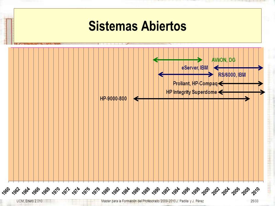 UCM, Enero 2.010Master para la Formación del Profesorado 2009-2010 J. Padilla y J. Pérez25/33 Sistemas Abiertos HP-9000-800 AViiON, DG RS/6000, IBM eS