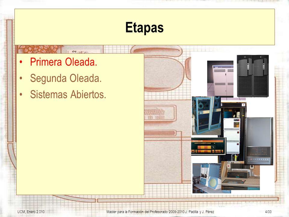 UCM, Enero 2.010Master para la Formación del Profesorado 2009-2010 J. Padilla y J. Pérez4/33 Etapas Primera Oleada. Segunda Oleada. Sistemas Abiertos.