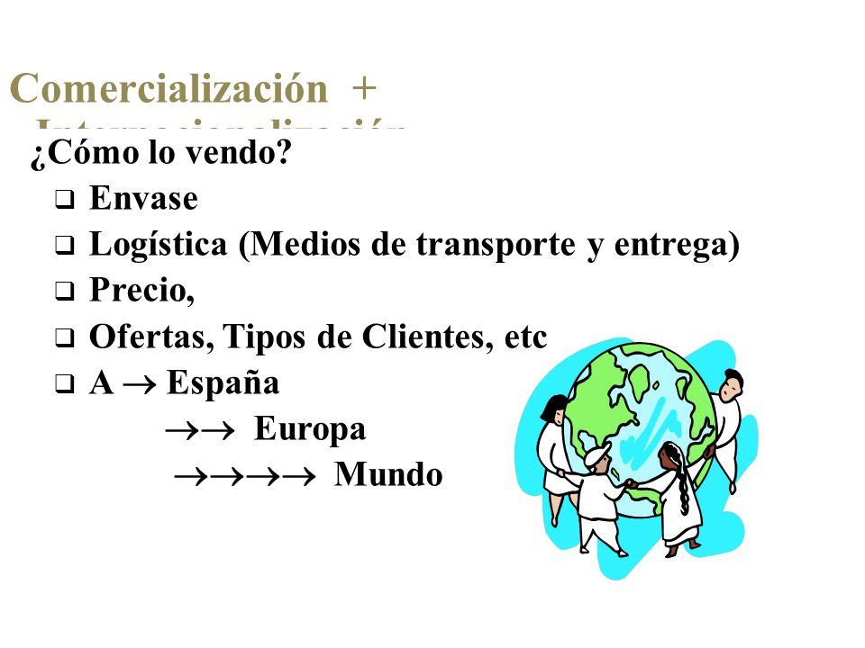 Comercialización + Internacionalización ¿Cómo lo vendo? Envase Logística (Medios de transporte y entrega) Precio, Ofertas, Tipos de Clientes, etc A Es