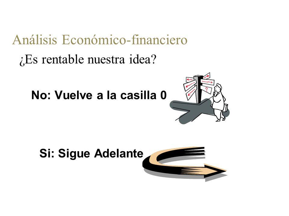 No: Vuelve a la casilla 0 Si: Sigue Adelante Análisis Económico-financiero ¿Es rentable nuestra idea?
