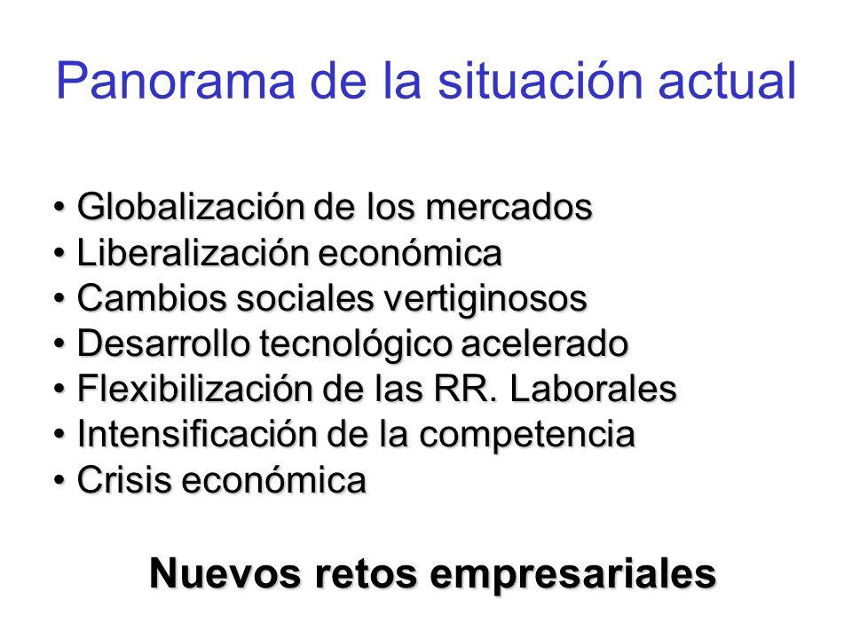 Panorama de la situación actual Globalización de los mercados Globalización de los mercados Liberalización económica Liberalización económica Cambios